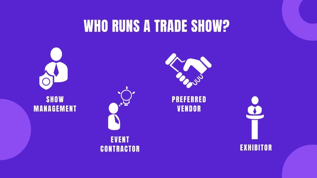 A trade show is run my show management, event contractor, preferred vendor followed by the exibitor.
